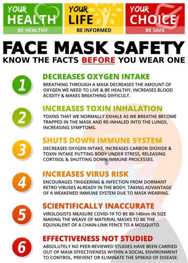 face masks are not safe