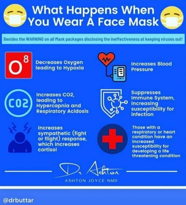 what happens when you wear masks